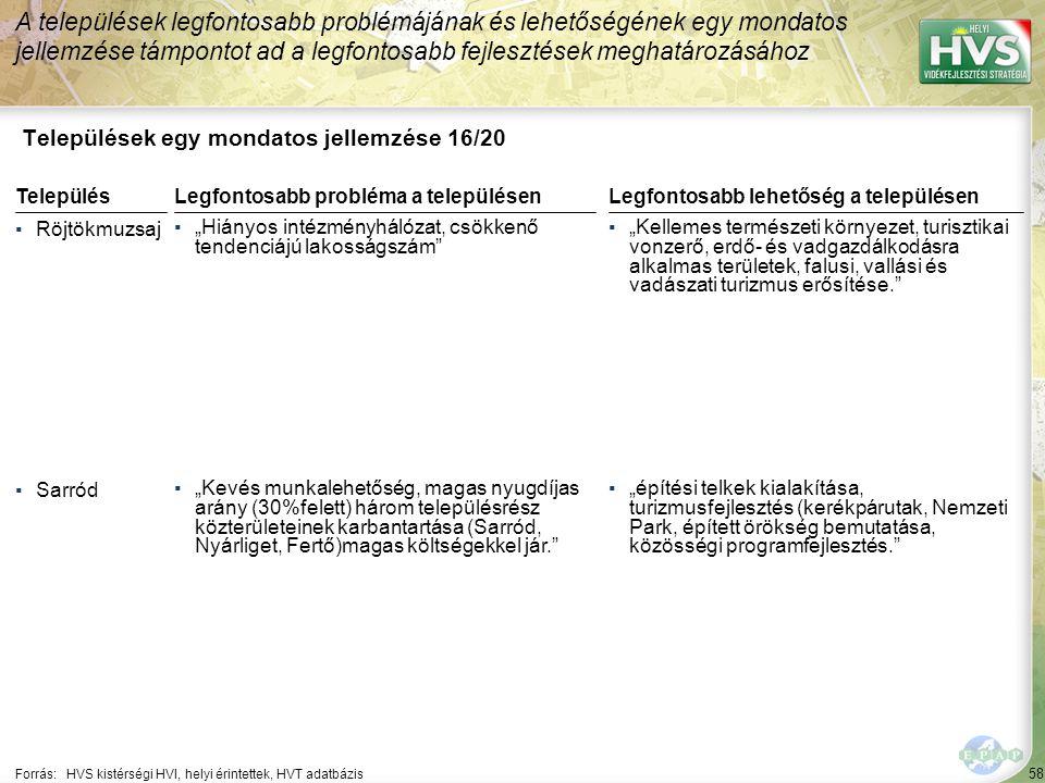 58 Települések egy mondatos jellemzése 16/20 A települések legfontosabb problémájának és lehetőségének egy mondatos jellemzése támpontot ad a legfonto