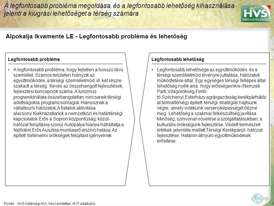 """76 A 10 legfontosabb gazdaságfejlesztési megoldási javaslat 5/10 Forrás:HVS kistérségi HVI, helyi érintettek, HVS adatbázis Szektor ▪"""" A 10 legfontosabb gazdaságfejlesztési megoldási javaslatból a legtöbb – 3 db – a(z) Egyéb tevékenység szektorhoz kapcsolódik 5 ▪"""" Megoldási javaslat Megoldási javaslat várható eredménye ▪"""""""