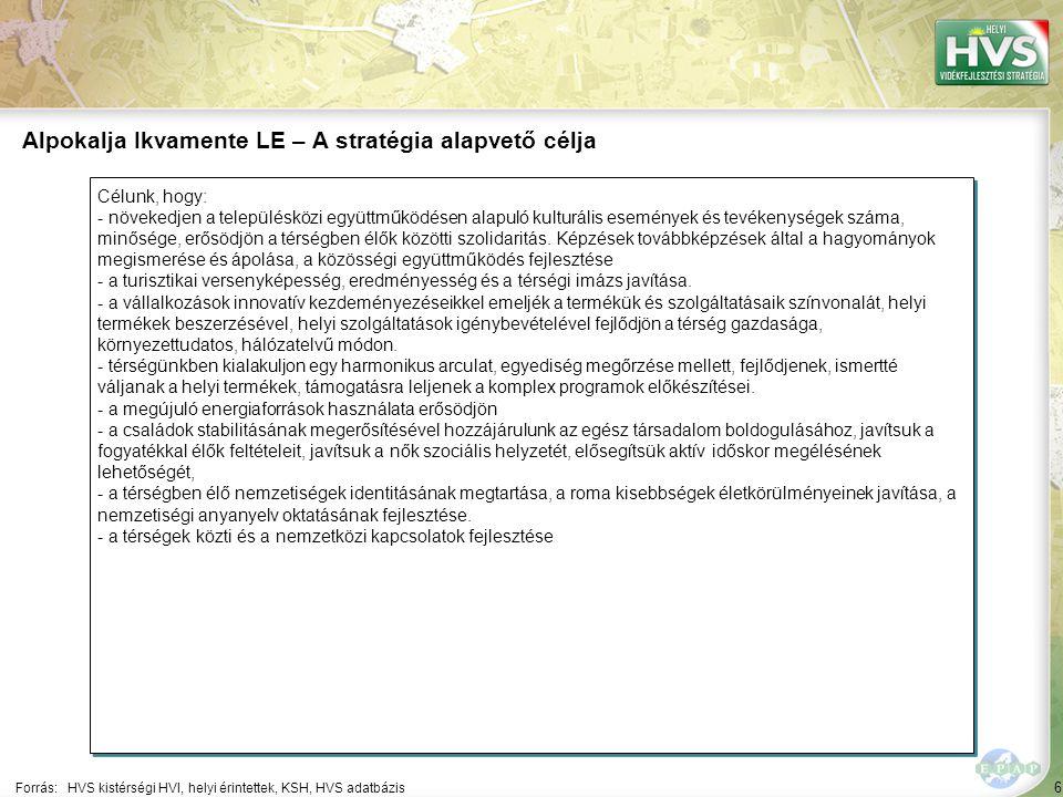 6 77 A 10 legfontosabb gazdaságfejlesztési megoldási javaslat 6/10 Forrás:HVS kistérségi HVI, helyi érintettek, HVS adatbázis A 10 legfontosabb gazdaságfejlesztési megoldási javaslatból a legtöbb – 3 db – a(z) Egyéb tevékenység szektorhoz kapcsolódik Megoldási javaslat várható eredménye Megoldási javaslat Szektor
