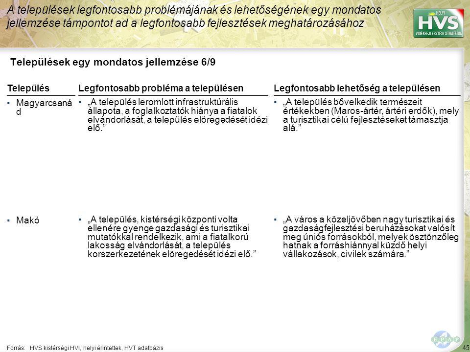 """45 Települések egy mondatos jellemzése 6/9 A települések legfontosabb problémájának és lehetőségének egy mondatos jellemzése támpontot ad a legfontosabb fejlesztések meghatározásához Forrás:HVS kistérségi HVI, helyi érintettek, HVT adatbázis TelepülésLegfontosabb probléma a településen ▪Magyarcsaná d ▪""""A település leromlott infrastruktúrális állapota, a foglalkoztatók hiánya a fiatalok elvándorlását, a település elöregedését idézi elő. ▪Makó ▪""""A település, kistérségi központi volta ellenére gyenge gazdasági és turisztikai mutatókkal rendelkezik, ami a fiatalkorú lakosság elvándorlását, a település korszerkezetének elöregedését idézi elő. Legfontosabb lehetőség a településen ▪""""A település bővelkedik természeit értékekben (Maros-ártér, ártéri erdők), mely a turisztikai célú fejlesztéseket támasztja alá. ▪""""A város a közeljövőben nagy turisztikai és gazdaságfejlesztési beruházásokat valósít meg úniós forrásokból, melyek ösztönzőleg hatnak a forráshiánnyal küzdő helyi vállakozások, civilek számára."""