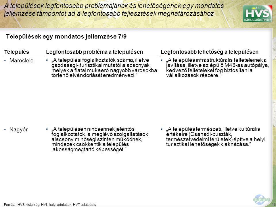 """46 Települések egy mondatos jellemzése 7/9 A települések legfontosabb problémájának és lehetőségének egy mondatos jellemzése támpontot ad a legfontosabb fejlesztések meghatározásához Forrás:HVS kistérségi HVI, helyi érintettek, HVT adatbázis TelepülésLegfontosabb probléma a településen ▪Maroslele ▪""""A települési foglalkoztatók száma, illetve gazdasági-,turisztikai mutatói alacsonyak, melyek a fiatal mukaerő nagyobb városokba történő elvándorlását eredményezi. ▪Nagyér ▪""""A településen nincsennek jelentős foglalkoztatók, a meglévő szolgáltatások alacsony minőségi szinten működnek, mindezek csökkentik a település lakosságmegtartó képességét. Legfontosabb lehetőség a településen ▪""""A település infrastruktúrális feltételeinek a javítása, illetve az épülő M43-as autópálya, kedvező feltételeket fog biztosítani a vállalkozások részére. ▪""""A település természeti, illetve kultúrális értékeire (Csanádi-puszták, természetvédelmi területek) építve a helyi turisztikai lehetőségek kiaknázása."""