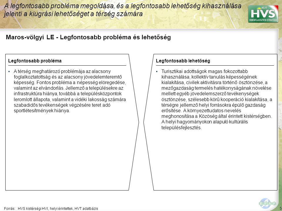 5 Maros-völgyi LE - Legfontosabb probléma és lehetőség A legfontosabb probléma megoldása, és a legfontosabb lehetőség kihasználása jelenti a kiugrási lehetőséget a térség számára Forrás:HVS kistérségi HVI, helyi érintettek, HVT adatbázis Legfontosabb problémaLegfontosabb lehetőség ▪A térség meghatározó problémája az alacsony foglalkoztatottság és az alacsony jövedelemteremtő képesség.