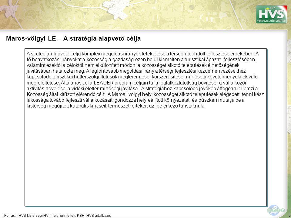 77 Tartalom ▪A Helyi Vidékfejlesztési Stratégia összefoglalása ▪Helyzetelemzés ▪Fő fejlesztési prioritások és fejlesztési intézkedések, forrásallokáció ▪ Megoldási javaslatok –10 legfontosabb gazdaságfejlesztési javaslat –10 legfontosabb szolgáltatás-, falu- és településfejlesztési javaslat –Komplex stratégia megoldási javaslatai