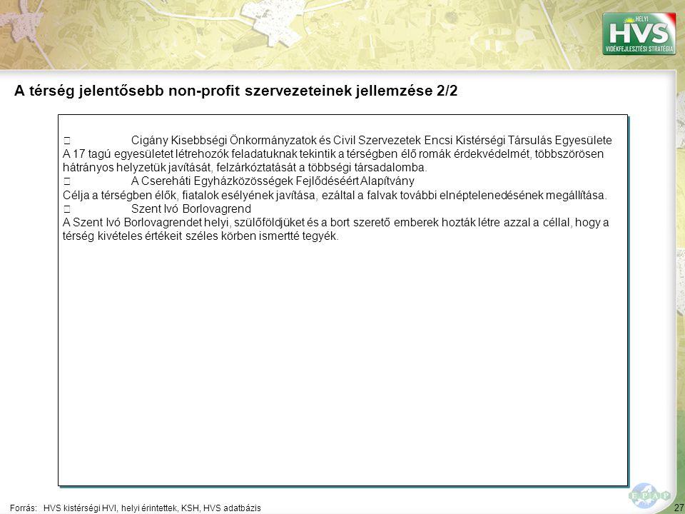 27  Cigány Kisebbségi Önkormányzatok és Civil Szervezetek Encsi Kistérségi Társulás Egyesülete A 17 tagú egyesületet létrehozók feladatuknak tekintik a térségben élő romák érdekvédelmét, többszörösen hátrányos helyzetük javítását, felzárkóztatását a többségi társadalomba.