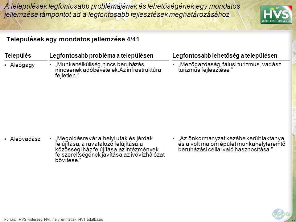 """53 Települések egy mondatos jellemzése 4/41 A települések legfontosabb problémájának és lehetőségének egy mondatos jellemzése támpontot ad a legfontosabb fejlesztések meghatározásához Forrás:HVS kistérségi HVI, helyi érintettek, HVT adatbázis TelepülésLegfontosabb probléma a településen ▪Alsógagy ▪""""Munkanélküliség,nincs beruházás, nincsenek adóbevételek.Az infrastruktúra fejletlen. ▪Alsóvadász ▪""""Megoldásra vár a helyi utak és járdák felújítása, a ravatalozó felújítása,a közösségi ház felújítása,az intézmények felszereltségének javítása,az ivóvízhálózat bővítése. Legfontosabb lehetőség a településen ▪""""Mezőgazdaság, falusi turizmus, vadász turizmus fejlesztése. ▪""""Az önkormányzat kezébe került laktanya és a volt malom épület munkahelyteremtő beruházási céllal való hasznosítása."""
