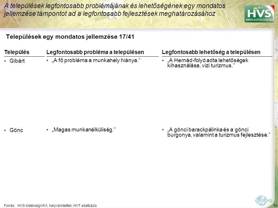 """66 Települések egy mondatos jellemzése 17/41 A települések legfontosabb problémájának és lehetőségének egy mondatos jellemzése támpontot ad a legfontosabb fejlesztések meghatározásához Forrás:HVS kistérségi HVI, helyi érintettek, HVT adatbázis TelepülésLegfontosabb probléma a településen ▪Gibárt ▪""""A fő probléma a munkahely hiánya. ▪Gönc ▪""""Magas munkanélküliség. Legfontosabb lehetőség a településen ▪""""A Hernád-folyó adta lehetőségek kihasználása, vizi turizmus. ▪""""A gönci barackpálinka és a gönci burgonya, valamint a turizmus fejlesztése."""