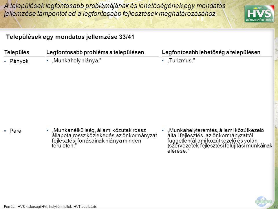 """82 Települések egy mondatos jellemzése 33/41 A települések legfontosabb problémájának és lehetőségének egy mondatos jellemzése támpontot ad a legfontosabb fejlesztések meghatározásához Forrás:HVS kistérségi HVI, helyi érintettek, HVT adatbázis TelepülésLegfontosabb probléma a településen ▪Pányok ▪""""Munkahely hiánya. ▪Pere ▪""""Munkanélküliség, állami közutak rossz állapota,rossz közlekedés,az önkormányzat fejlesztési forrásainak hiánya minden területen. Legfontosabb lehetőség a településen ▪""""Turizmus. ▪""""Munkahelyteremtés, állami közútkezelő általi fejlesztés, az önkormányzattól független(állami közútkezelő és volán )szervezetek fejlesztési felújítási munkáinak elérése."""