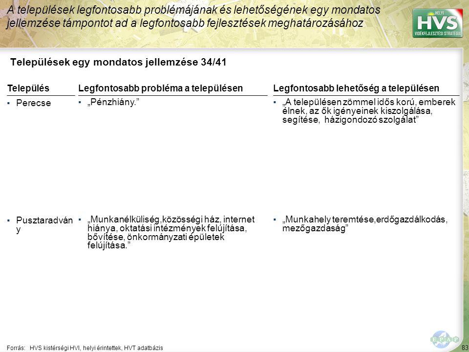 """83 Települések egy mondatos jellemzése 34/41 A települések legfontosabb problémájának és lehetőségének egy mondatos jellemzése támpontot ad a legfontosabb fejlesztések meghatározásához Forrás:HVS kistérségi HVI, helyi érintettek, HVT adatbázis TelepülésLegfontosabb probléma a településen ▪Perecse ▪""""Pénzhiány. ▪Pusztaradván y ▪""""Munkanélküliség,közösségi ház, internet hiánya, oktatási intézmények felújítása, bővítése, önkormányzati épületek felújítása. Legfontosabb lehetőség a településen ▪""""A településen zömmel idős korú, emberek élnek, az ők igényeinek kiszolgálása, segítése, házigondozó szolgálat ▪""""Munkahely teremtése,erdőgazdálkodás, mezőgazdaság"""