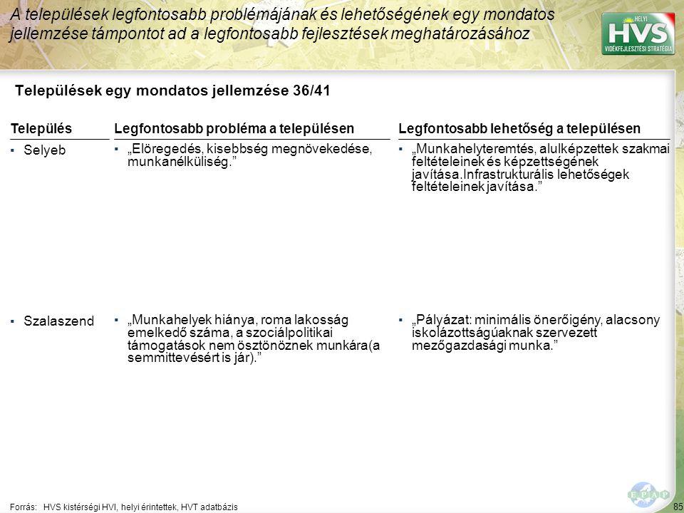 """85 Települések egy mondatos jellemzése 36/41 A települések legfontosabb problémájának és lehetőségének egy mondatos jellemzése támpontot ad a legfontosabb fejlesztések meghatározásához Forrás:HVS kistérségi HVI, helyi érintettek, HVT adatbázis TelepülésLegfontosabb probléma a településen ▪Selyeb ▪""""Elöregedés, kisebbség megnövekedése, munkanélküliség. ▪Szalaszend ▪""""Munkahelyek hiánya, roma lakosság emelkedő száma, a szociálpolitikai támogatások nem ösztönöznek munkára(a semmittevésért is jár). Legfontosabb lehetőség a településen ▪""""Munkahelyteremtés, alulképzettek szakmai feltételeinek és képzettségének javítása.Infrastrukturális lehetőségek feltételeinek javítása. ▪""""Pályázat: minimális önerőigény, alacsony iskolázottságúaknak szervezett mezőgazdasági munka."""
