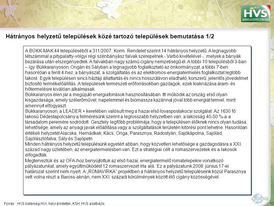 12 A BÜKK-MAK 44 településéből a 311/2007. Korm. Rendelet szerint 14 hátrányos helyzetű.
