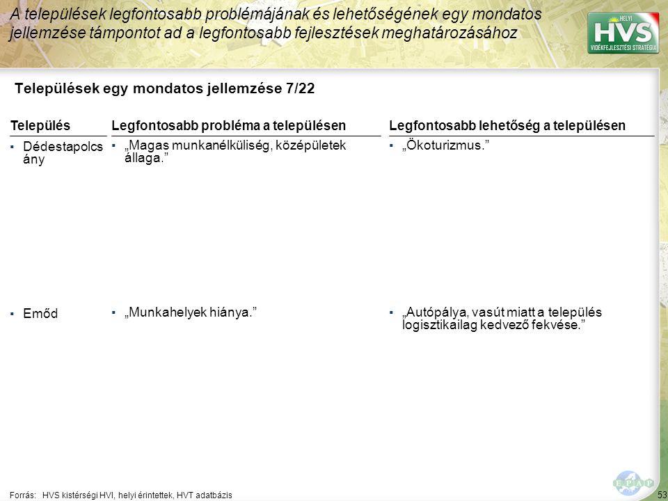 """53 Települések egy mondatos jellemzése 7/22 A települések legfontosabb problémájának és lehetőségének egy mondatos jellemzése támpontot ad a legfontosabb fejlesztések meghatározásához Forrás:HVS kistérségi HVI, helyi érintettek, HVT adatbázis TelepülésLegfontosabb probléma a településen ▪Dédestapolcs ány ▪""""Magas munkanélküliség, középületek állaga. ▪Emőd ▪""""Munkahelyek hiánya. Legfontosabb lehetőség a településen ▪""""Ökoturizmus. ▪""""Autópálya, vasút miatt a település logisztikailag kedvező fekvése."""