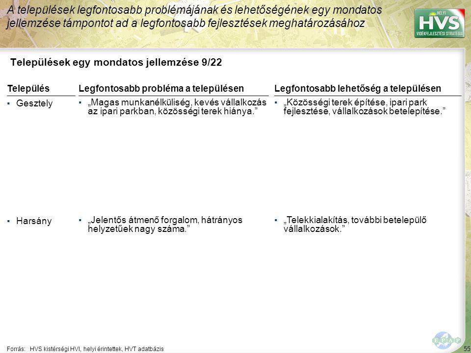 """55 Települések egy mondatos jellemzése 9/22 A települések legfontosabb problémájának és lehetőségének egy mondatos jellemzése támpontot ad a legfontosabb fejlesztések meghatározásához Forrás:HVS kistérségi HVI, helyi érintettek, HVT adatbázis TelepülésLegfontosabb probléma a településen ▪Gesztely ▪""""Magas munkanélküliség, kevés vállalkozás az ipari parkban, közösségi terek hiánya. ▪Harsány ▪""""Jelentős átmenő forgalom, hátrányos helyzetűek nagy száma. Legfontosabb lehetőség a településen ▪""""Közösségi terek építése, ipari park fejlesztése, vállalkozások betelepítése. ▪""""Telekkialakítás, további betelepülő vállalkozások."""
