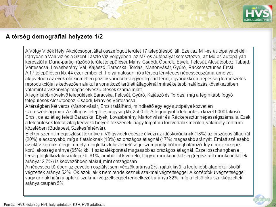 30 A Völgy Vidék Helyi Akciócsoport által összefogott terület 17 településből áll.