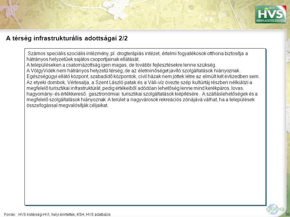 36 Számos speciális szociális intézmény, pl.