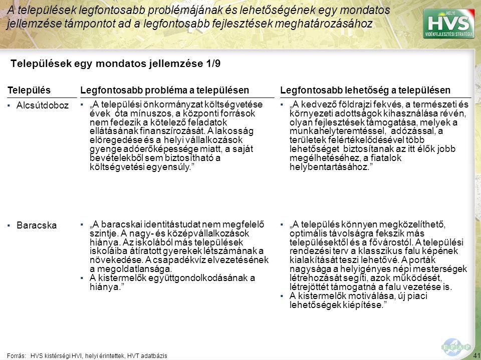 """41 Települések egy mondatos jellemzése 1/9 A települések legfontosabb problémájának és lehetőségének egy mondatos jellemzése támpontot ad a legfontosabb fejlesztések meghatározásához Forrás:HVS kistérségi HVI, helyi érintettek, HVT adatbázis TelepülésLegfontosabb probléma a településen ▪Alcsútdoboz ▪""""A települési önkormányzat költségvetése évek óta mínuszos, a központi források nem fedezik a kötelező feladatok ellátásának finanszírozását."""
