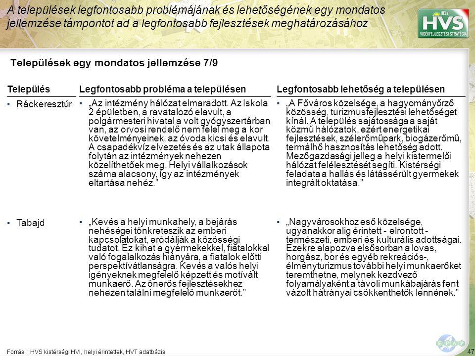 """47 Települések egy mondatos jellemzése 7/9 A települések legfontosabb problémájának és lehetőségének egy mondatos jellemzése támpontot ad a legfontosabb fejlesztések meghatározásához Forrás:HVS kistérségi HVI, helyi érintettek, HVT adatbázis TelepülésLegfontosabb probléma a településen ▪Ráckeresztúr ▪""""Az intézmény hálózat elmaradott."""