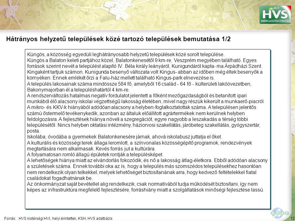 12 Küngös, a közösség egyedüli leghátrányosabb helyzetű települések közé sorolt települése. Küngös a Balaton keleti partjához közel, Balatonkenesétől