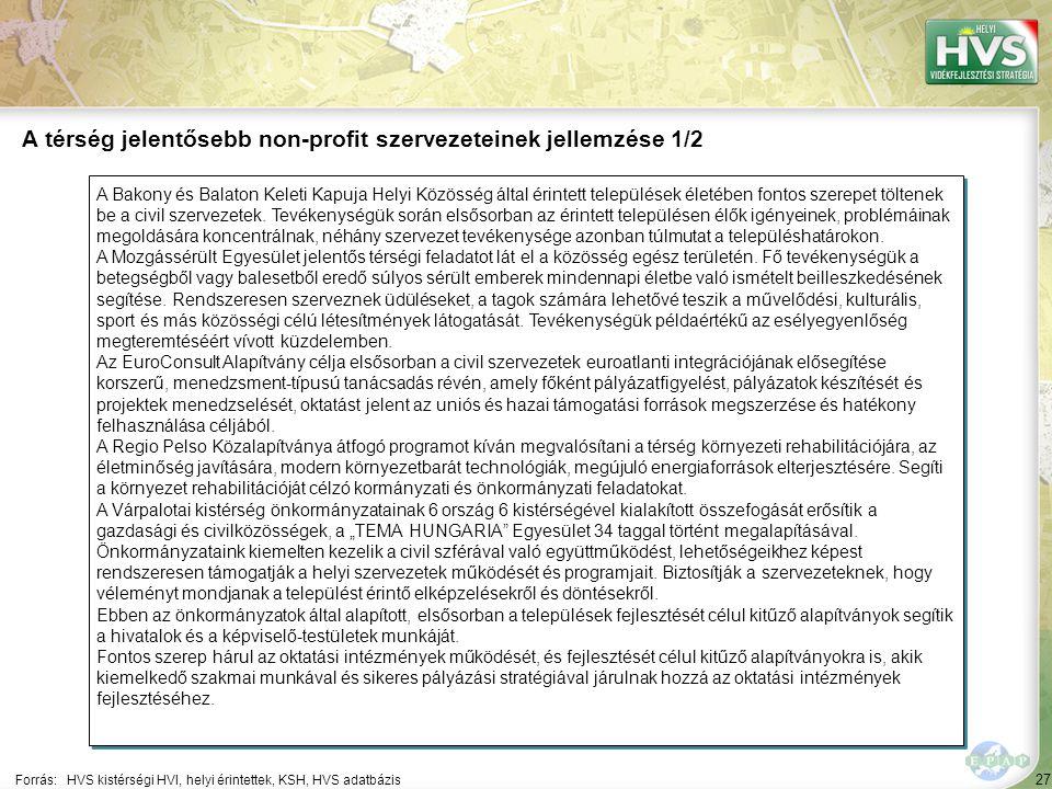 27 A Bakony és Balaton Keleti Kapuja Helyi Közösség által érintett települések életében fontos szerepet töltenek be a civil szervezetek.