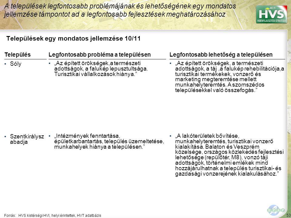 53 Települések egy mondatos jellemzése 10/11 A települések legfontosabb problémájának és lehetőségének egy mondatos jellemzése támpontot ad a legfonto