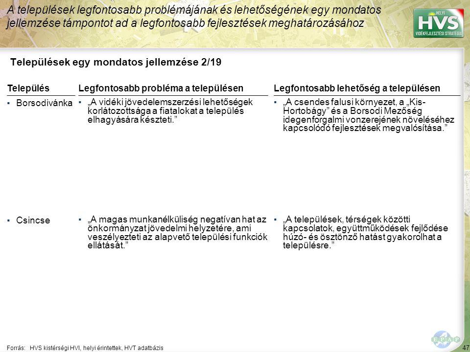 """47 Települések egy mondatos jellemzése 2/19 A települések legfontosabb problémájának és lehetőségének egy mondatos jellemzése támpontot ad a legfontosabb fejlesztések meghatározásához Forrás:HVS kistérségi HVI, helyi érintettek, HVT adatbázis TelepülésLegfontosabb probléma a településen ▪Borsodivánka ▪""""A vidéki jövedelemszerzési lehetőségek korlátozottsága a fiatalokat a település elhagyására készteti. ▪Csincse ▪""""A magas munkanélküliség negatívan hat az önkormányzat jövedelmi helyzetére, ami veszélyezteti az alapvető települési funkciók ellátását. Legfontosabb lehetőség a településen ▪""""A csendes falusi környezet, a """"Kis- Hortobágy és a Borsodi Mezőség idegenforgalmi vonzerejének növeléséhez kapcsolódó fejlesztések megvalósítása. ▪""""A települések, térségek közötti kapcsolatok, együttműködések fejlődése húzó- és ösztönző hatást gyakorolhat a településre."""