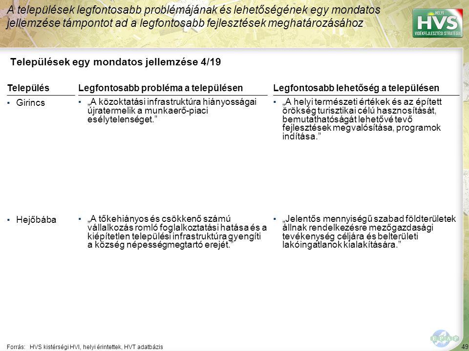 """49 Települések egy mondatos jellemzése 4/19 A települések legfontosabb problémájának és lehetőségének egy mondatos jellemzése támpontot ad a legfontosabb fejlesztések meghatározásához Forrás:HVS kistérségi HVI, helyi érintettek, HVT adatbázis TelepülésLegfontosabb probléma a településen ▪Girincs ▪""""A közoktatási infrastruktúra hiányosságai újratermelik a munkaerő-piaci esélytelenséget. ▪Hejőbába ▪""""A tőkehiányos és csökkenő számú vállalkozás romló foglalkoztatási hatása és a kiépítetlen települési infrastruktúra gyengíti a község népességmegtartó erejét. Legfontosabb lehetőség a településen ▪""""A helyi természeti értékek és az épített örökség turisztikai célú hasznosítását, bemutathatóságát lehetővé tevő fejlesztések megvalósítása, programok indítása. ▪""""Jelentős mennyiségű szabad földterületek állnak rendelkezésre mezőgazdasági tevékenység céljára és belterületi lakóingatlanok kialakítására."""