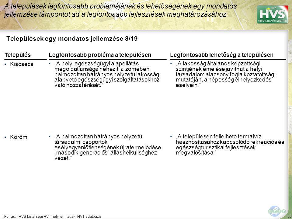"""53 Települések egy mondatos jellemzése 8/19 A települések legfontosabb problémájának és lehetőségének egy mondatos jellemzése támpontot ad a legfontosabb fejlesztések meghatározásához Forrás:HVS kistérségi HVI, helyi érintettek, HVT adatbázis TelepülésLegfontosabb probléma a településen ▪Kiscsécs ▪""""A helyi egészségügyi alapellátás megoldatlansága nehezíti a zömében halmozottan hátrányos helyzetű lakosság alapvető egészségügyi szolgáltatásokhoz való hozzáférését. ▪Köröm ▪""""A halmozottan hátrányos helyzetű társadalmi csoportok esélyegyenlőtlenségének újratermelődése """"második generációs állásnélküliséghez vezet. Legfontosabb lehetőség a településen ▪""""A lakosság általános képzettségi szintjének emelése javíthat a helyi társadalom alacsony foglalkoztatottsági mutatóján, a népesség elhelyezkedési esélyein. ▪""""A településen fellelhető termálvíz hasznosításához kapcsolódó rekreációs és egészségturisztikai fejlesztések megvalósítása."""