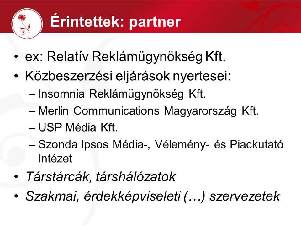 ex: Relatív Reklámügynökség Kft. Közbeszerzési eljárások nyertesei: –Insomnia Reklámügynökség Kft. –Merlin Communications Magyarország Kft. –USP Média
