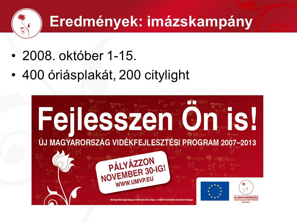 Eredmények: imázskampány 2008. október 1-15. 400 óriásplakát, 200 citylight