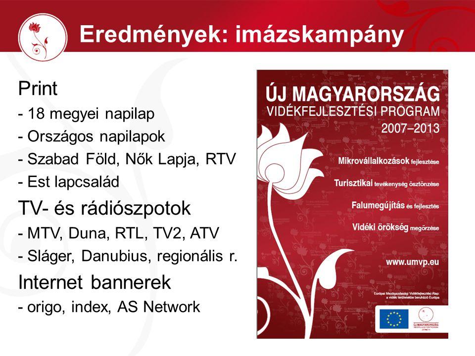 Eredmények: imázskampány Print - 18 megyei napilap - Országos napilapok - Szabad Föld, Nők Lapja, RTV - Est lapcsalád TV- és rádiószpotok - MTV, Duna,
