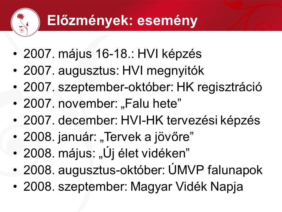 """2007. május 16-18.: HVI képzés 2007. augusztus: HVI megnyitók 2007. szeptember-október: HK regisztráció 2007. november: """"Falu hete"""" 2007. december: HV"""
