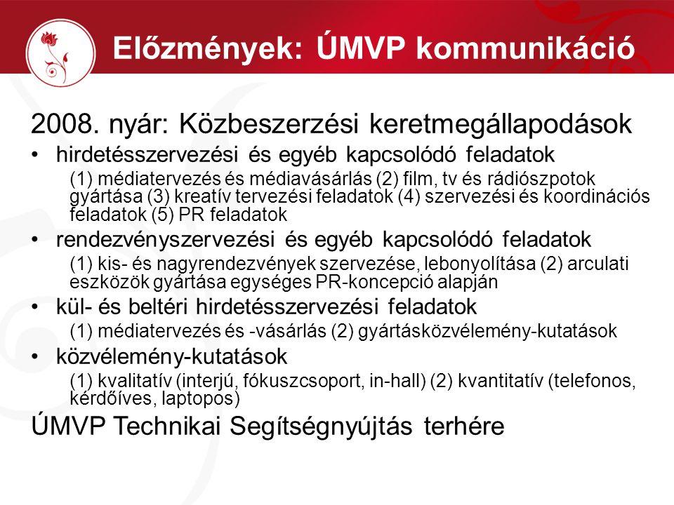 ÚMVP Irányító Hatóság FVM VKSZI –Társadalmi Kapcsolatok Igazgatóság (↑ ÚMVP IH ) –MNVH Állandó Titkárság (↑ ÚMVP IH ) –Vidékfejlesztési Igazgatóság (↑ FVM VKSZI Főig.) Mezőgazdasági és Vidékfejlesztési Hivatal HVI-hálózat LEADER Helyi Akciócsoportok Magyar Nemzeti Vidéki Hálózat Érintettek: belső