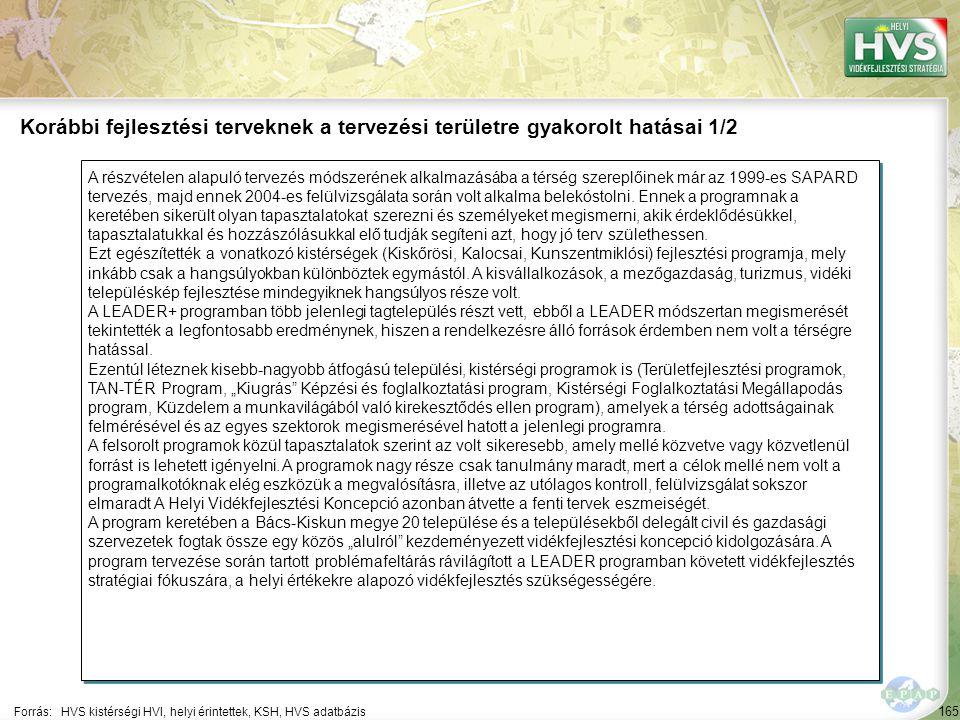 165 A részvételen alapuló tervezés módszerének alkalmazásába a térség szereplőinek már az 1999-es SAPARD tervezés, majd ennek 2004-es felülvizsgálata