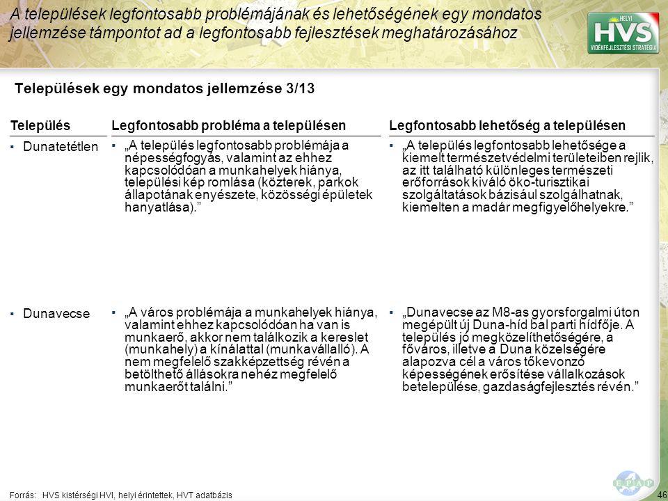 """46 Települések egy mondatos jellemzése 3/13 A települések legfontosabb problémájának és lehetőségének egy mondatos jellemzése támpontot ad a legfontosabb fejlesztések meghatározásához Forrás:HVS kistérségi HVI, helyi érintettek, HVT adatbázis TelepülésLegfontosabb probléma a településen ▪Dunatetétlen ▪""""A település legfontosabb problémája a népességfogyás, valamint az ehhez kapcsolódóan a munkahelyek hiánya, települési kép romlása (közterek, parkok állapotának enyészete, közösségi épületek hanyatlása). ▪Dunavecse ▪""""A város problémája a munkahelyek hiánya, valamint ehhez kapcsolódóan ha van is munkaerő, akkor nem találkozik a kereslet (munkahely) a kínálattal (munkavállalló)."""