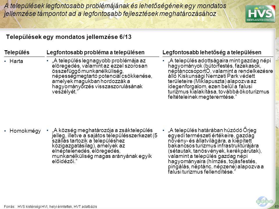 """49 Települések egy mondatos jellemzése 6/13 A települések legfontosabb problémájának és lehetőségének egy mondatos jellemzése támpontot ad a legfontosabb fejlesztések meghatározásához Forrás:HVS kistérségi HVI, helyi érintettek, HVT adatbázis TelepülésLegfontosabb probléma a településen ▪Harta ▪""""A település legnagyobb problémája az elöregedés, valamint az ezzel szorosan összefüggő munkanélküliség, népességmegtartó potenciál csökkenése, amelyek magukban hordozzák a hagyományőrzés visszaszorulásának veszélyét. ▪Homokmégy ▪""""A község meghatározója a zsáktelepülés jelleg, illetve a sajátos településszerkezet (5 szállás tartozik a településhez közigazgatásilag), amelyek az elnéptelenedés, elöregedés, munkanélküliség magas arányának egyik előidézői. Legfontosabb lehetőség a településen ▪""""A település adottságaira mint gazdag népi hagyományok (bútorfestés, fazekasok, néptánccsoportÖ, valamint a rendelkezésre álló Kiskunsági Nemzeti Park védett területeire (Miklapuszta) alapozva az idegenforgalom, ezen belül a falusi turizmus kialakítása, továbbá ökoturizmus feltételeinek megteremtése. ▪""""A település határában húzódó Őrjeg egyedi természeti értékeire, gazdag növény- és állatvilágára, a kiépített bakancsos turizmus infrastruktúrájára (sétautak, tanösvények, kerékpárutak), valamint a település gazdag népi hagyományaira (hímzés, tojásfestés, pingálás, néptánc, népzene) alapozva a falusi turizmus fellendítése."""