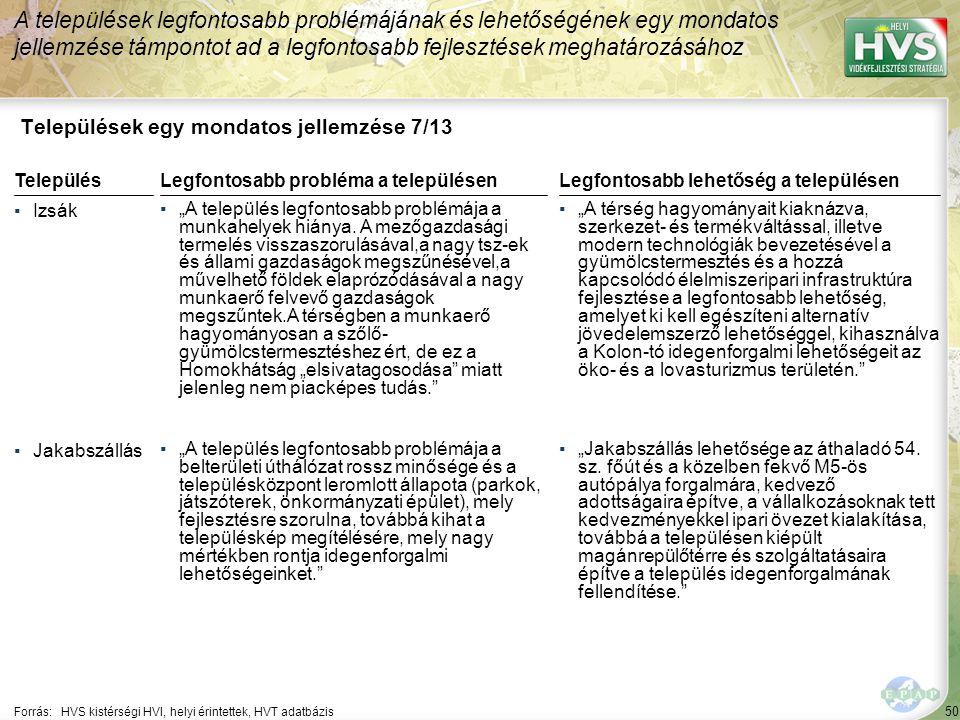 """50 Települések egy mondatos jellemzése 7/13 A települések legfontosabb problémájának és lehetőségének egy mondatos jellemzése támpontot ad a legfontosabb fejlesztések meghatározásához Forrás:HVS kistérségi HVI, helyi érintettek, HVT adatbázis TelepülésLegfontosabb probléma a településen ▪Izsák ▪""""A település legfontosabb problémája a munkahelyek hiánya."""