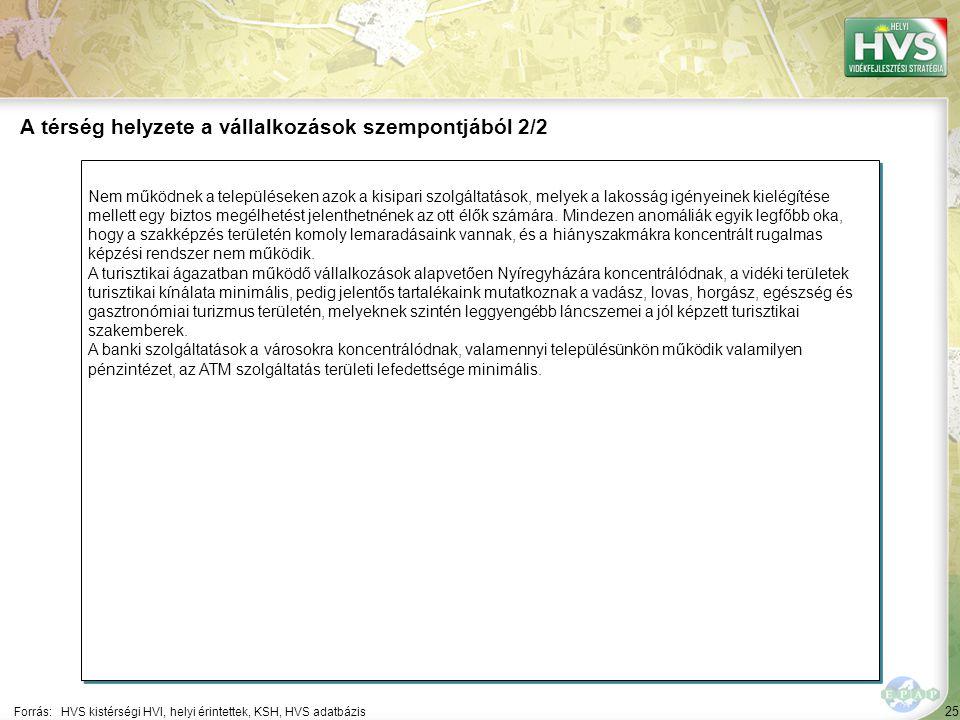 25 Nem működnek a településeken azok a kisipari szolgáltatások, melyek a lakosság igényeinek kielégítése mellett egy biztos megélhetést jelenthetnének