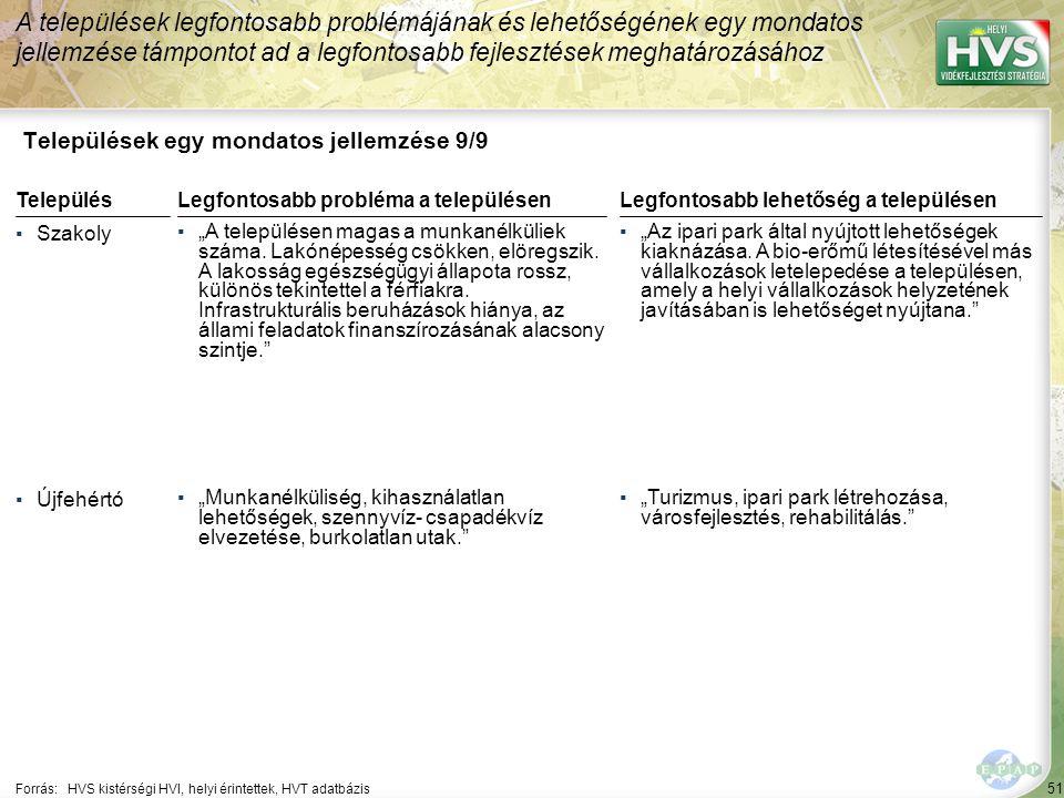 51 Települések egy mondatos jellemzése 9/9 A települések legfontosabb problémájának és lehetőségének egy mondatos jellemzése támpontot ad a legfontosa