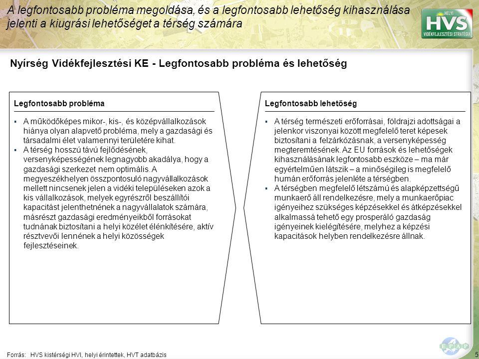 5 Nyírség Vidékfejlesztési KE - Legfontosabb probléma és lehetőség A legfontosabb probléma megoldása, és a legfontosabb lehetőség kihasználása jelenti