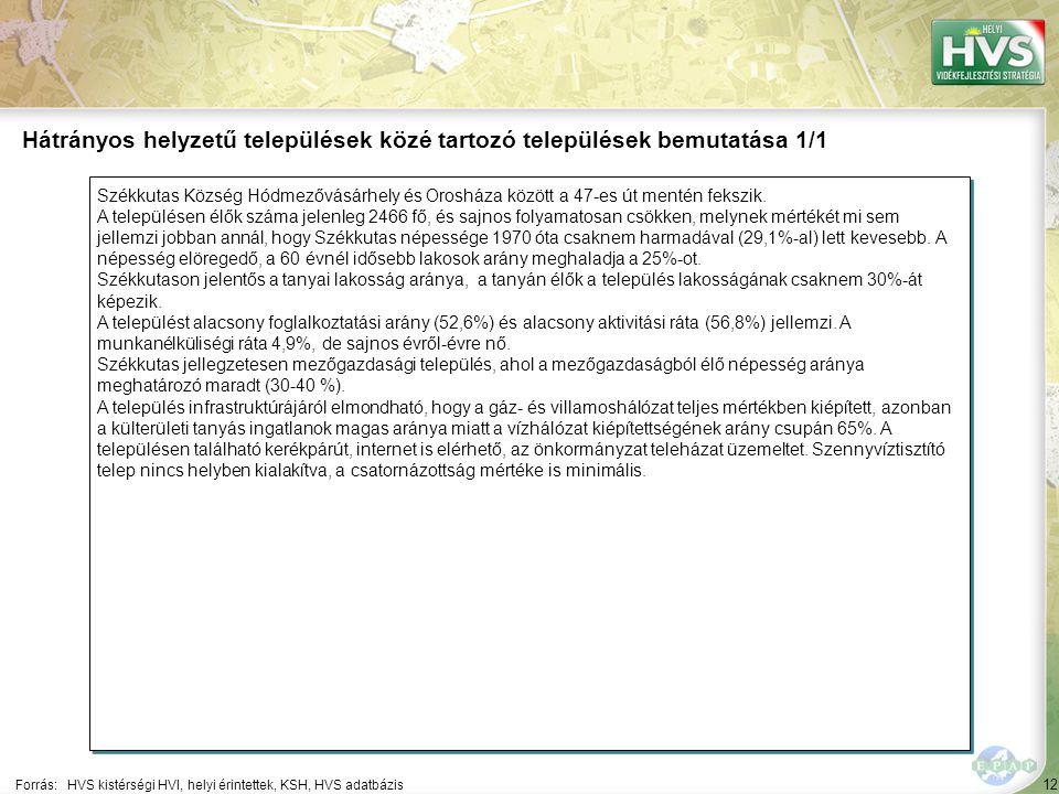 12 Székkutas Község Hódmezővásárhely és Orosháza között a 47-es út mentén fekszik.
