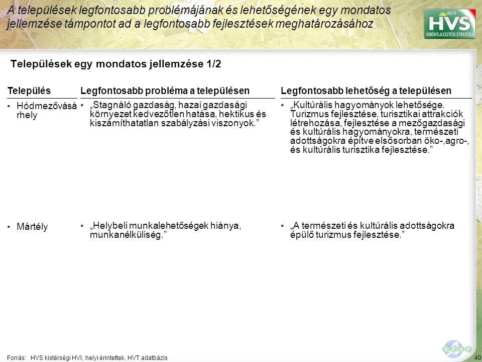 """40 Települések egy mondatos jellemzése 1/2 A települések legfontosabb problémájának és lehetőségének egy mondatos jellemzése támpontot ad a legfontosabb fejlesztések meghatározásához Forrás:HVS kistérségi HVI, helyi érintettek, HVT adatbázis TelepülésLegfontosabb probléma a településen ▪Hódmezővásá rhely ▪""""Stagnáló gazdaság, hazai gazdasági környezet kedvezőtlen hatása, hektikus és kiszámíthatatlan szabályzási viszonyok. ▪Mártély ▪""""Helybeli munkalehetőségek hiánya, munkanélküliség. Legfontosabb lehetőség a településen ▪""""Kultúrális hagyományok lehetősége."""