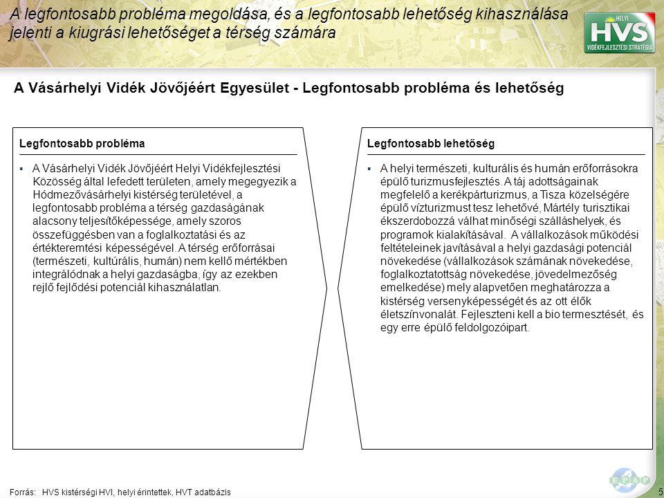 5 A Vásárhelyi Vidék Jövőjéért Egyesület - Legfontosabb probléma és lehetőség A legfontosabb probléma megoldása, és a legfontosabb lehetőség kihasználása jelenti a kiugrási lehetőséget a térség számára Forrás:HVS kistérségi HVI, helyi érintettek, HVT adatbázis Legfontosabb problémaLegfontosabb lehetőség ▪A Vásárhelyi Vidék Jövőjéért Helyi Vidékfejlesztési Közösség által lefedett területen, amely megegyezik a Hódmezővásárhelyi kistérség területével, a legfontosabb probléma a térség gazdaságának alacsony teljesítőképessége, amely szoros összefüggésben van a foglalkoztatási és az értékteremtési képességével.