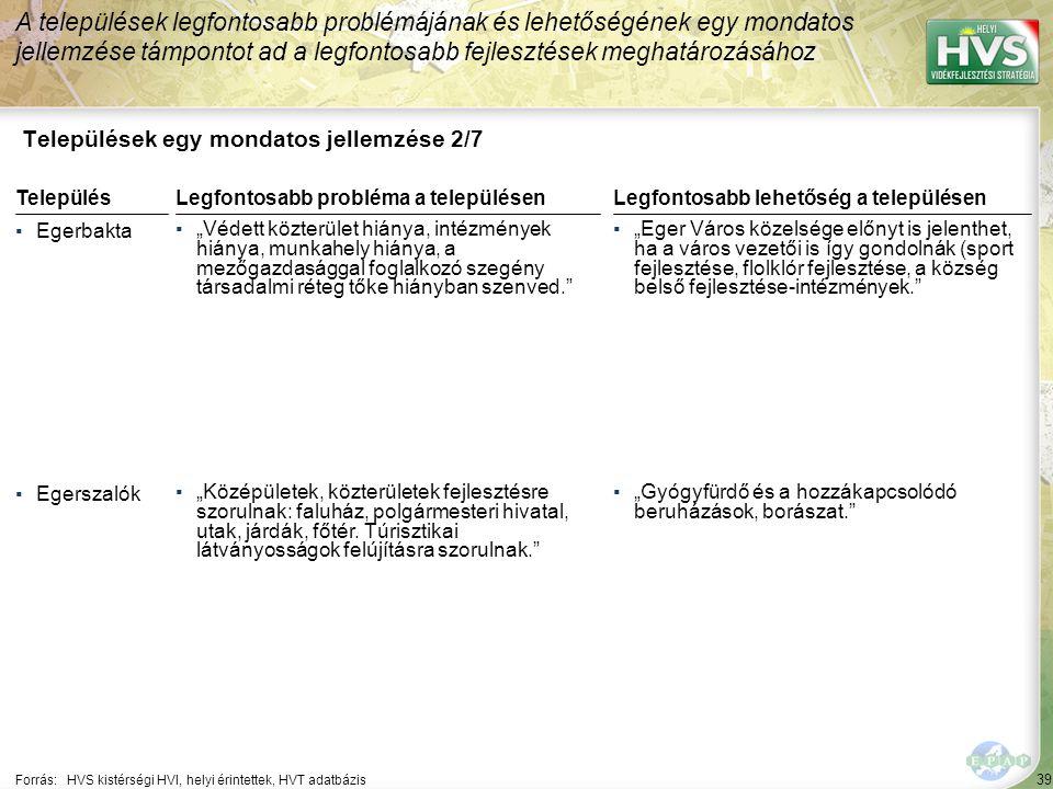 """39 Települések egy mondatos jellemzése 2/7 A települések legfontosabb problémájának és lehetőségének egy mondatos jellemzése támpontot ad a legfontosabb fejlesztések meghatározásához Forrás:HVS kistérségi HVI, helyi érintettek, HVT adatbázis TelepülésLegfontosabb probléma a településen ▪Egerbakta ▪""""Védett közterület hiánya, intézmények hiánya, munkahely hiánya, a mezőgazdasággal foglalkozó szegény társadalmi réteg tőke hiányban szenved. ▪Egerszalók ▪""""Középületek, közterületek fejlesztésre szorulnak: faluház, polgármesteri hivatal, utak, járdák, főtér."""
