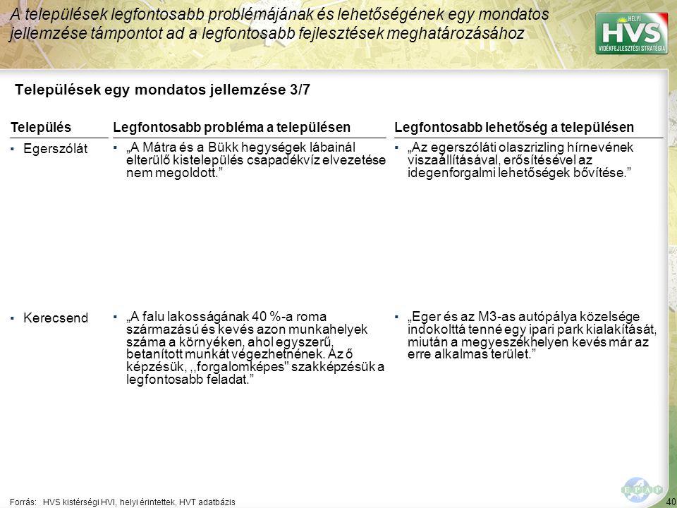 """40 Települések egy mondatos jellemzése 3/7 A települések legfontosabb problémájának és lehetőségének egy mondatos jellemzése támpontot ad a legfontosabb fejlesztések meghatározásához Forrás:HVS kistérségi HVI, helyi érintettek, HVT adatbázis TelepülésLegfontosabb probléma a településen ▪Egerszólát ▪""""A Mátra és a Bükk hegységek lábainál elterülő kistelepülés csapadékvíz elvezetése nem megoldott. ▪Kerecsend ▪""""A falu lakosságának 40 %-a roma származású és kevés azon munkahelyek száma a környéken, ahol egyszerű, betanított munkát végezhetnének."""