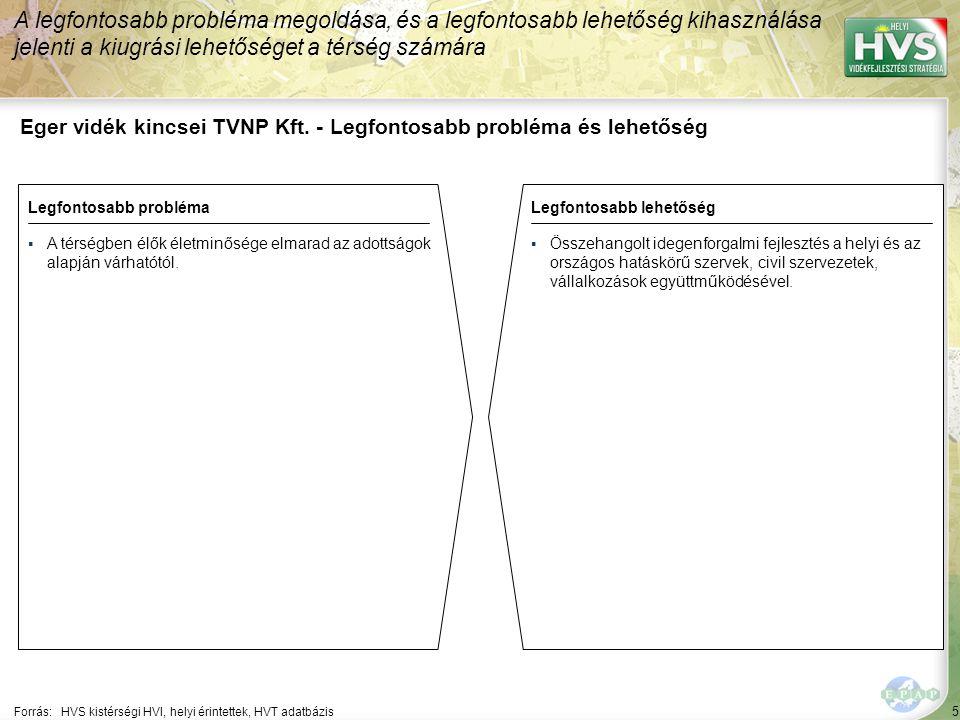 5 Eger vidék kincsei TVNP Kft.