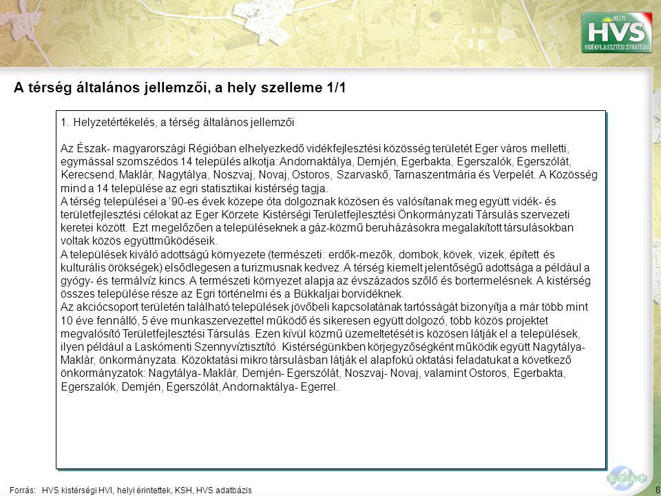 8 1. Helyzetértékelés, a térség általános jellemzői Az Észak- magyarországi Régióban elhelyezkedő vidékfejlesztési közösség területét Eger város melle