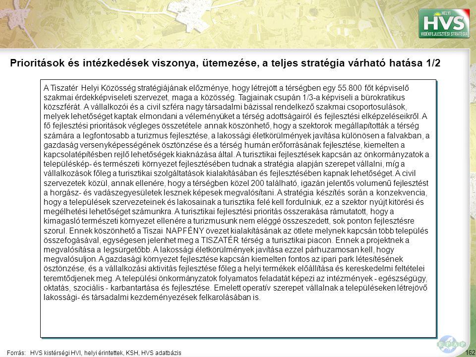 162 A Tiszatér Helyi Közösség stratégiájának előzménye, hogy létrejött a térségben egy 55.800 főt képviselő szakmai érdekképviseleti szervezet, maga a közösség.