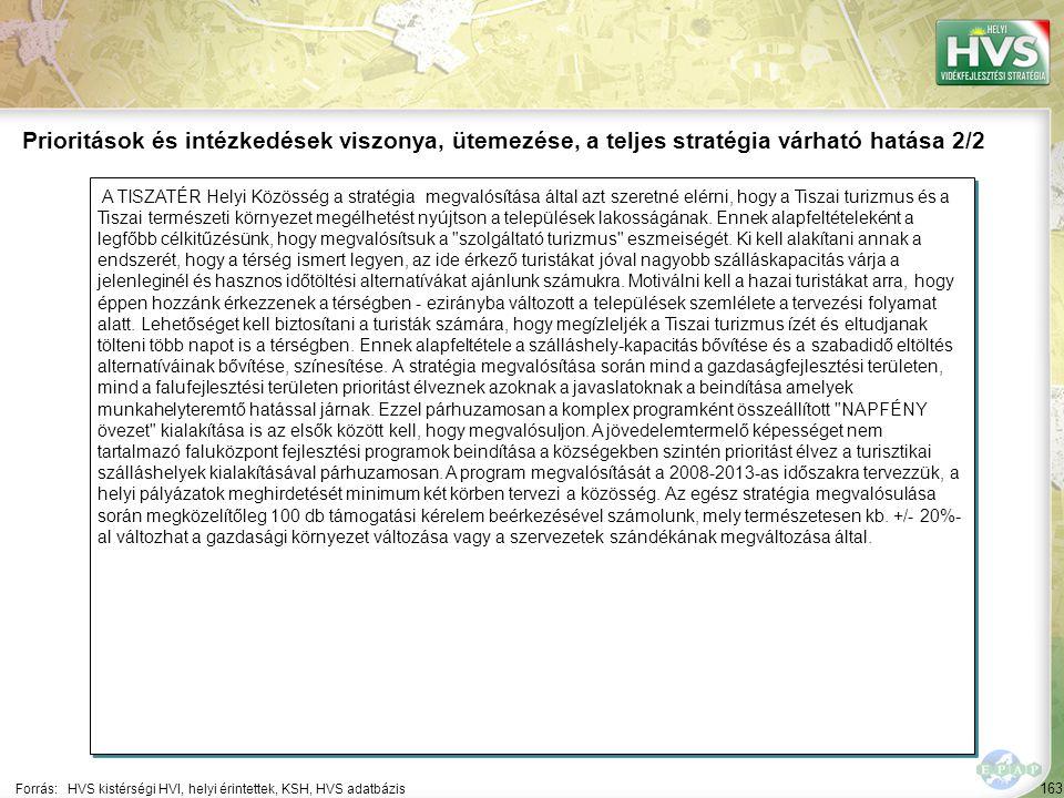 163 A TISZATÉR Helyi Közösség a stratégia megvalósítása által azt szeretné elérni, hogy a Tiszai turizmus és a Tiszai természeti környezet megélhetést nyújtson a települések lakosságának.