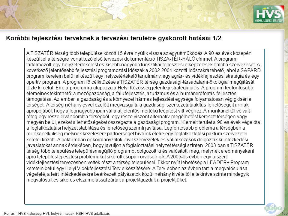 165 A TISZATÉR térség több települése között 15 évre nyúlik vissza az együttműködés. A 90-es évek közepén készült el a térségre vonatkozó első tervezé