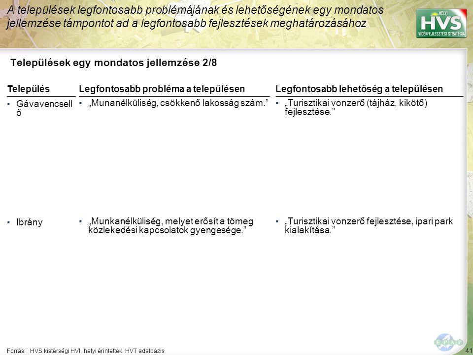 41 Települések egy mondatos jellemzése 2/8 A települések legfontosabb problémájának és lehetőségének egy mondatos jellemzése támpontot ad a legfontosa