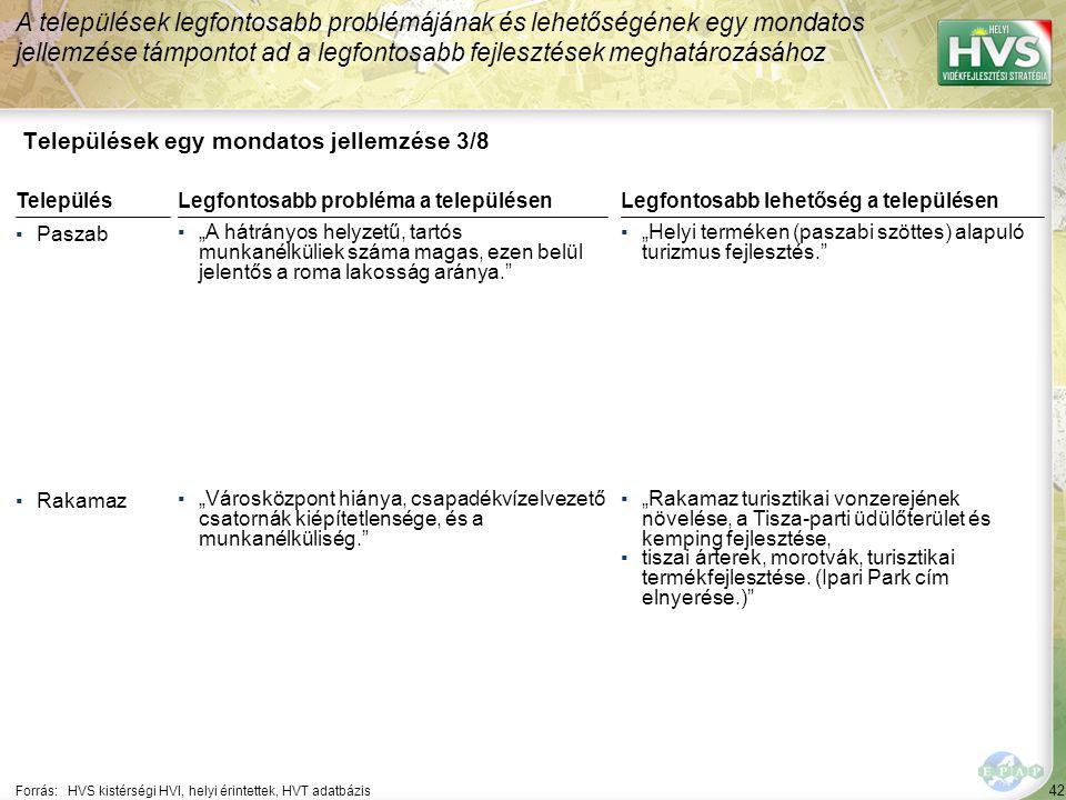 42 Települések egy mondatos jellemzése 3/8 A települések legfontosabb problémájának és lehetőségének egy mondatos jellemzése támpontot ad a legfontosa